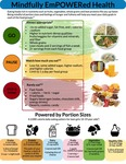 Mindfully EmPOWERed Health (a Handout) by University of New England Applied Nutrition Program