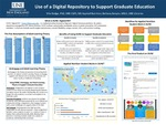 Use Of A Digital Repository To Support Graduate Education by Bethany Kenyon and Ellie Dodge