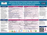 Poster: Literature Review Of Causative And Non-Causative Risk Factors For Breast Cancer-Related Lymphedema