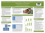 Test-Retest Reliability And Minimal Detectable Change Of The Modified Fresno Test Of Evidence Based Practice In DPT Students by Erin Pike and Lisa Gerhardt
