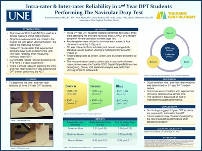 Intra-Rater & Inter-Rater Reliability In 2nd Year DPT