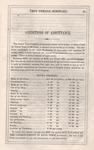 """Page 19 from Catalogue of the Officers and Pupils of the Troy Female Seminary, """"Conditions of Admittance"""" by Troy Female Seminary"""